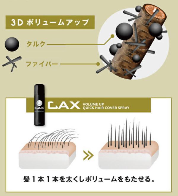 CAX(カックス)は3Dファイバーで立体的ボリュームアップ