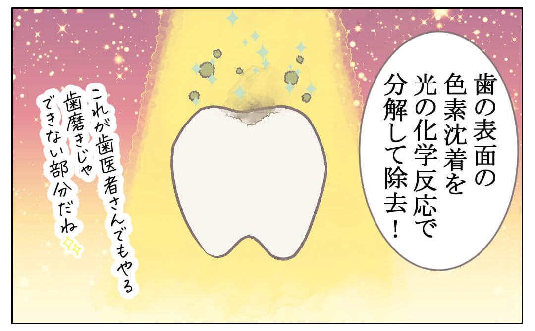 スーパーホワイトLVで歯が白くなる仕組み